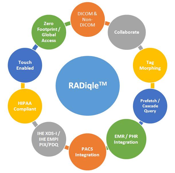 radiqle-img